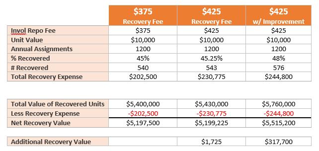 Service or Result Price Comparison