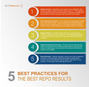 Repo Assignment Infographic