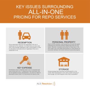 all in one pricing auto repossession