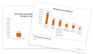 auto lenders vendor score carding
