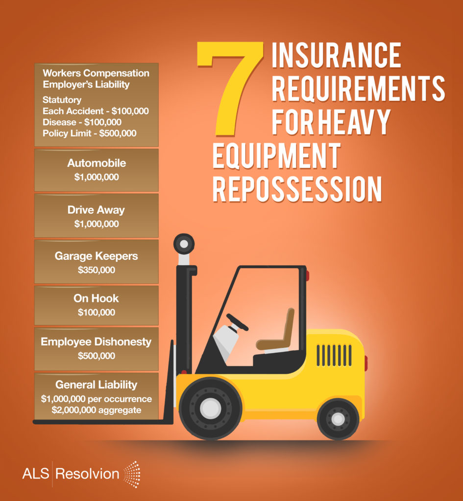 7 Insurance Requirements for Heavy Equipment Repossession