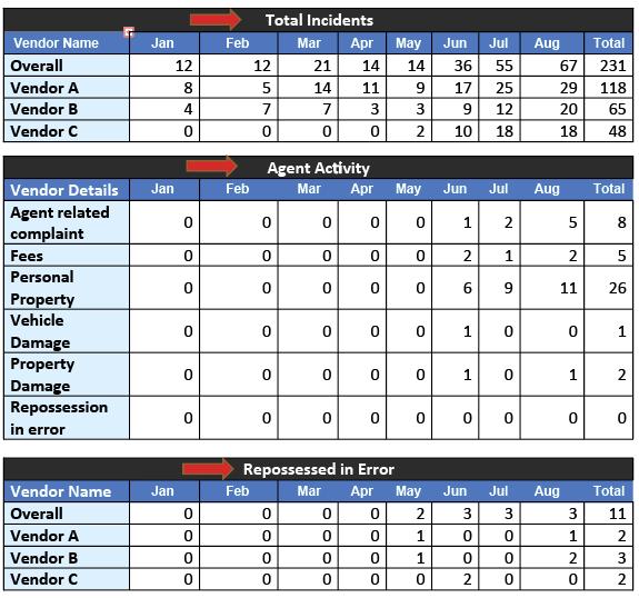 scorecard chart 6
