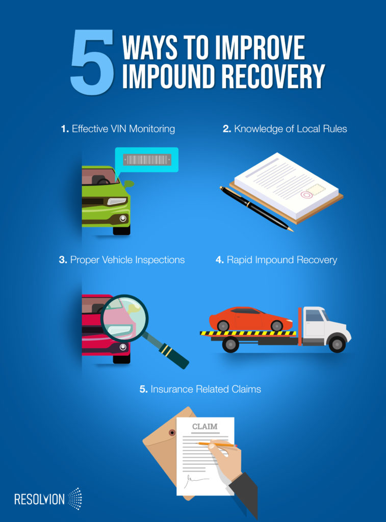 Improve Impound Recovery